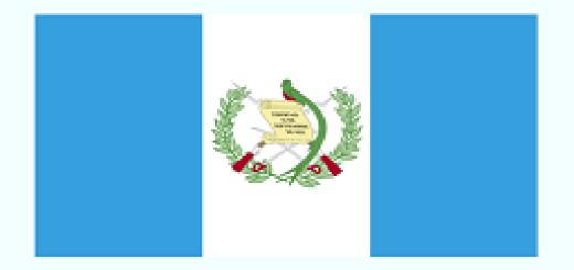 پرچم گواتمالا
